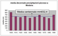 Media decennale